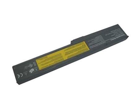 LENOVO CGR-B/864AE PC PORTABLE BATTERIE - BATTERIES POUR LENOVO V71  E320 SERIES